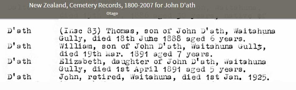 Dath Cemetery Records