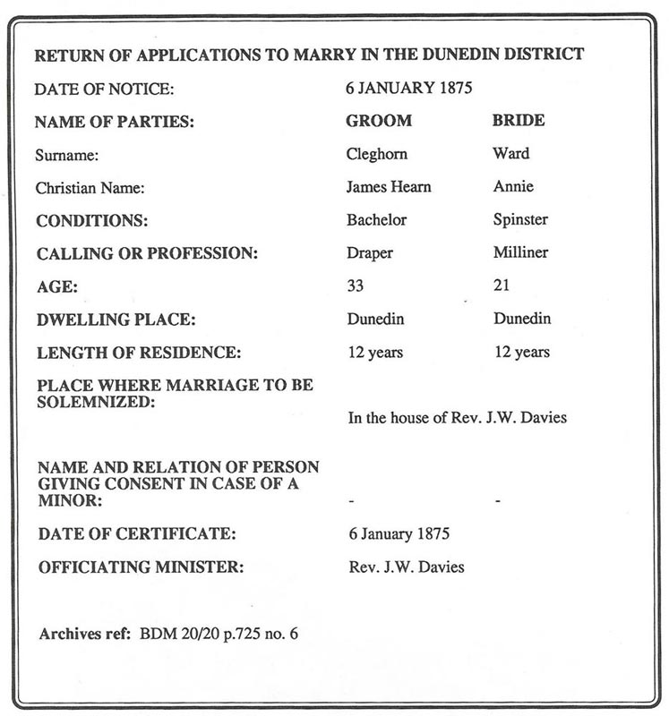 Application to marry